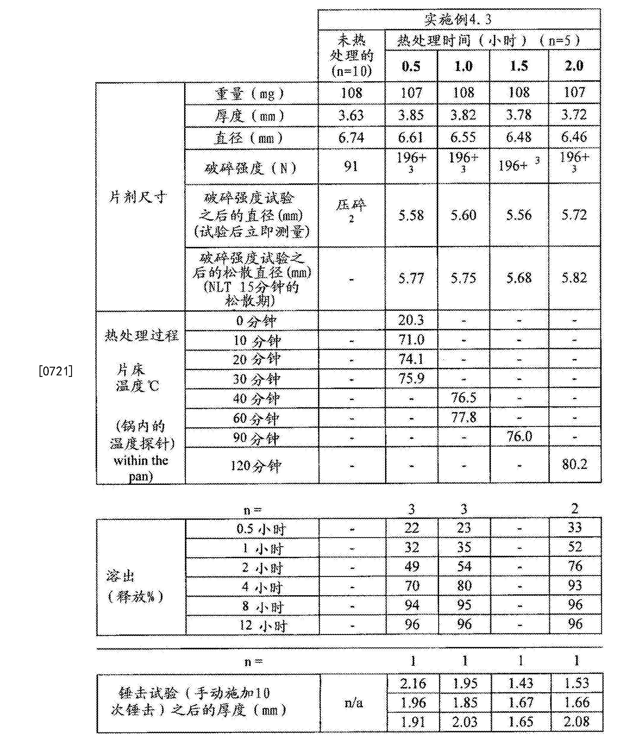 Figure CN102688241BD00561