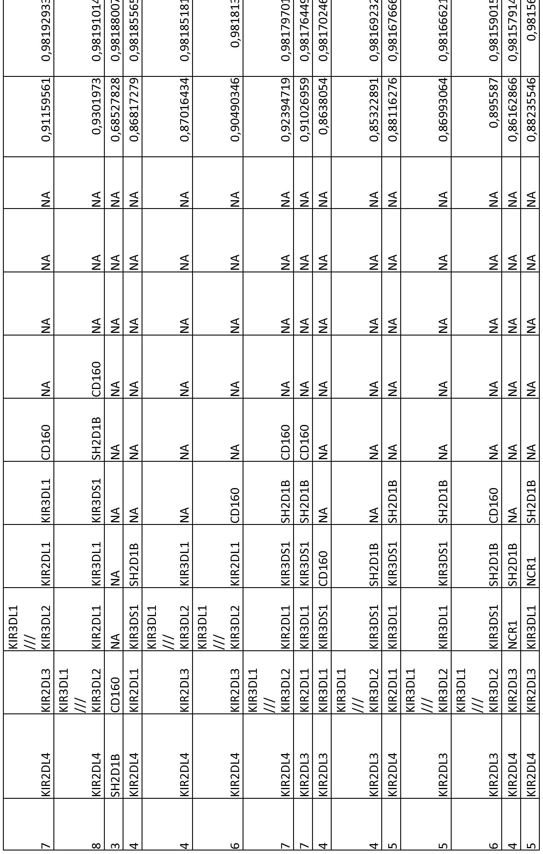 Figure imgf000199_0001