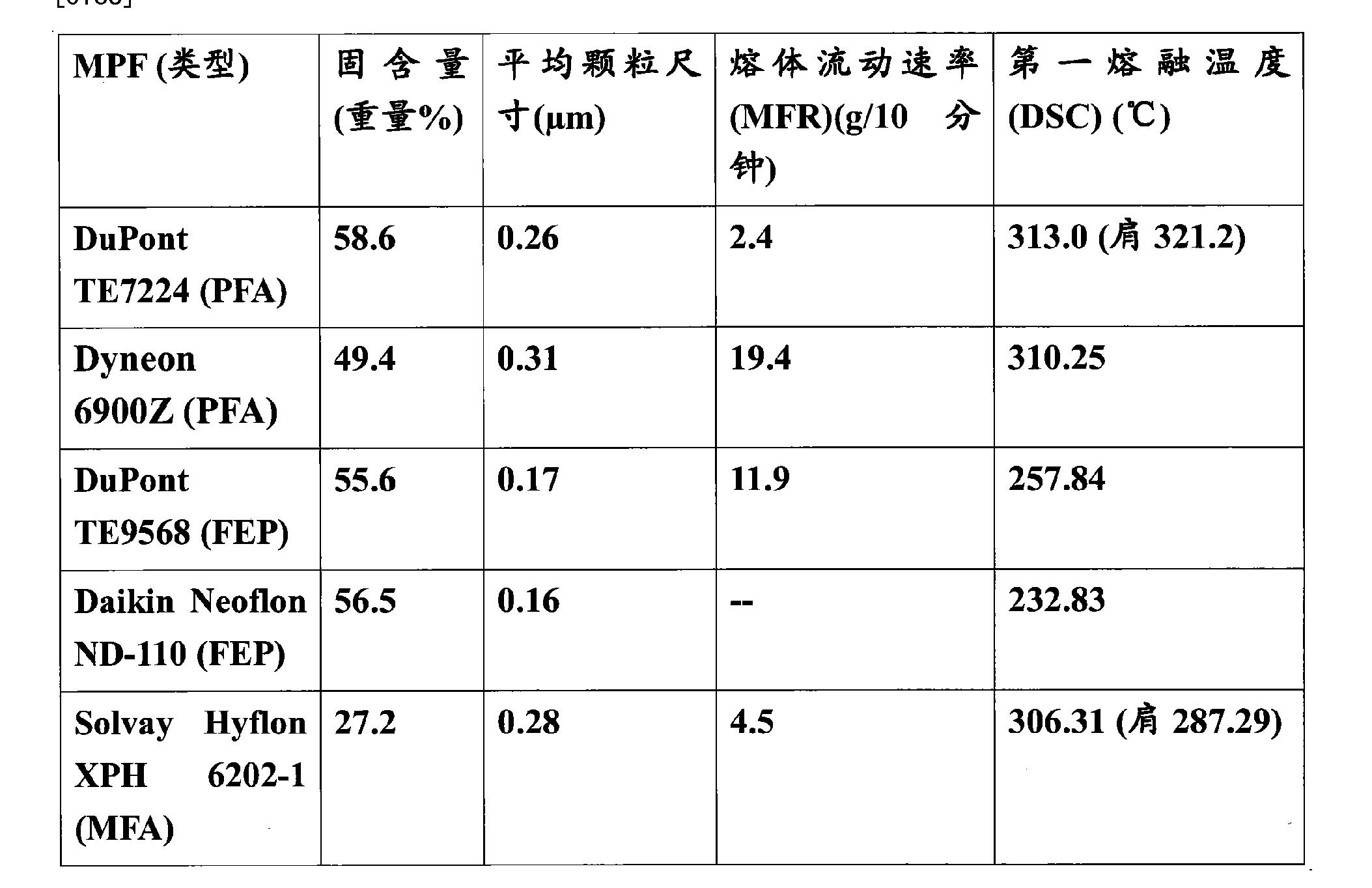 Figure CN102216384BD00161