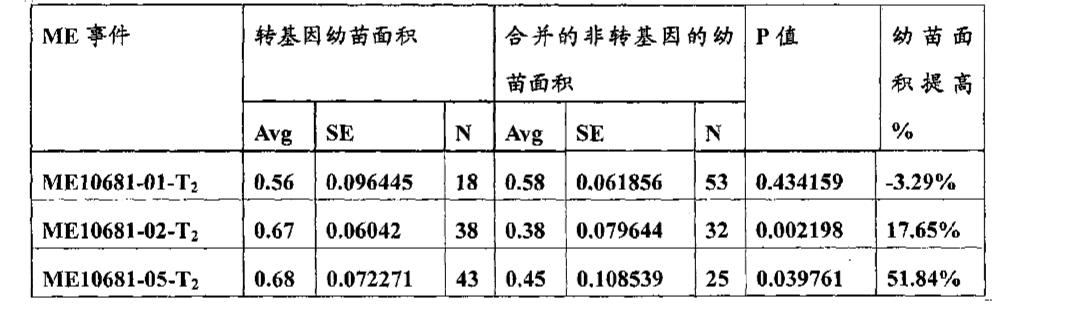 Figure CN101981191AD00521