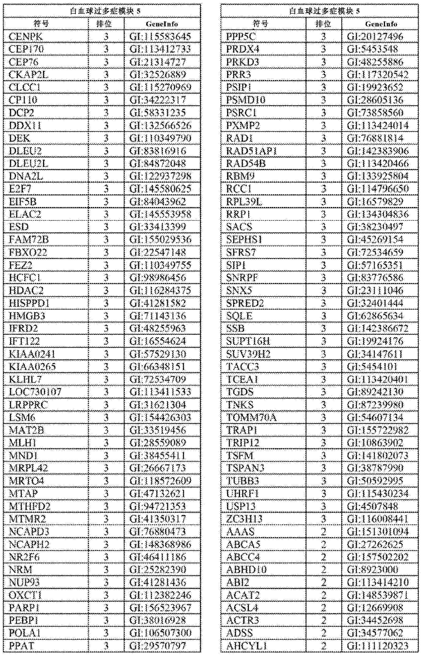 Figure CN102858999AD01871