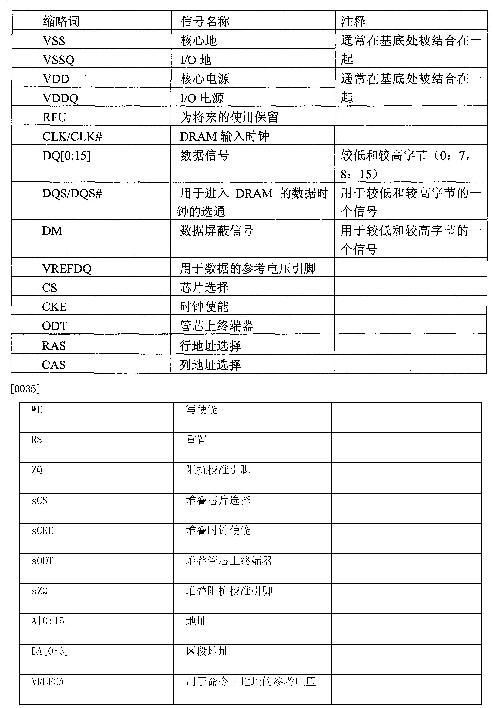 Figure CN1926632BD00071