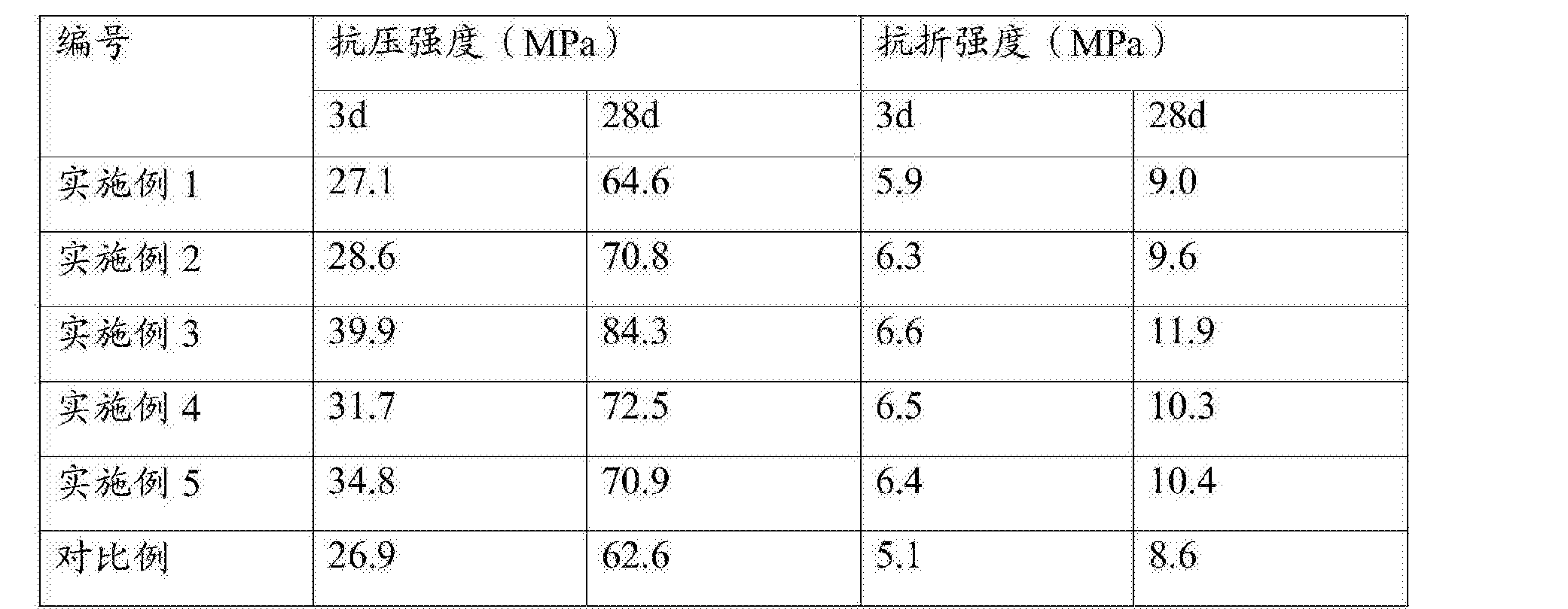 Figure CN106830858AD00071