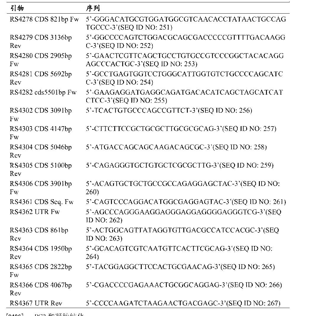 Figure CN105246916AD01021
