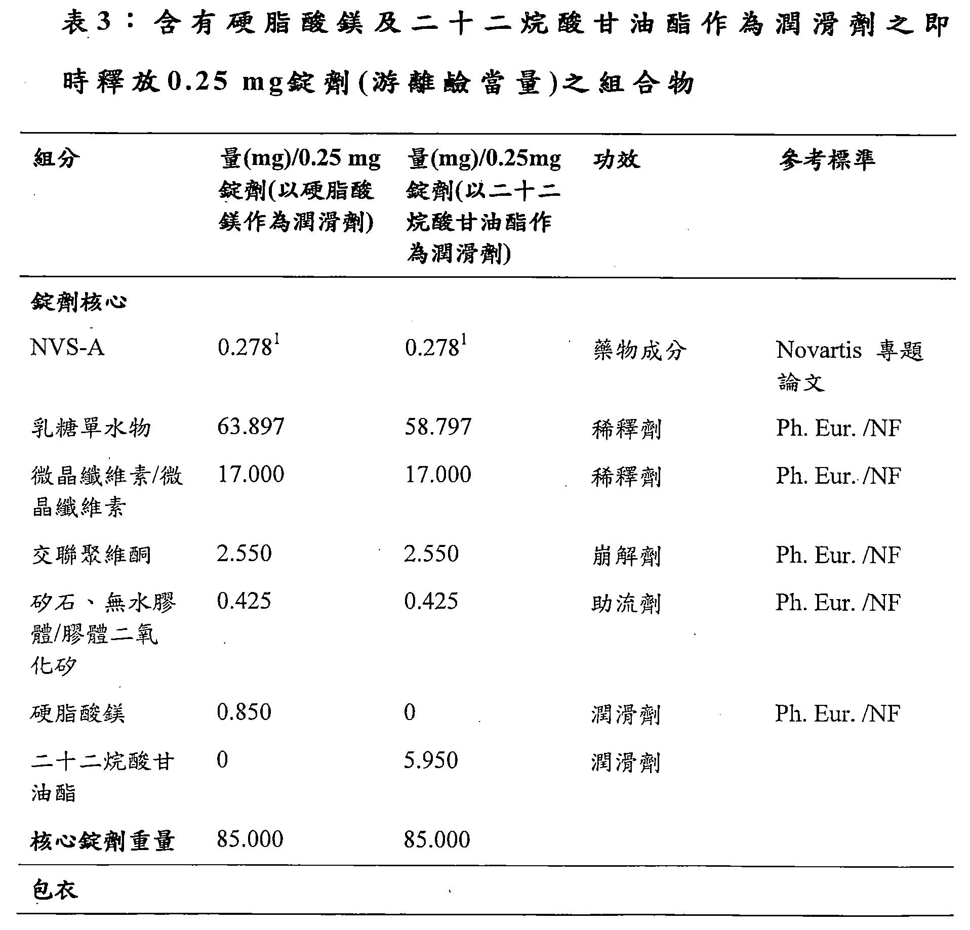 Figure TWI610672BD00014