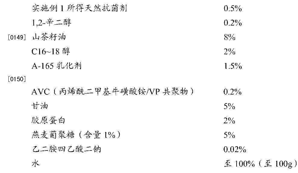 Figure CN105076246AD00121