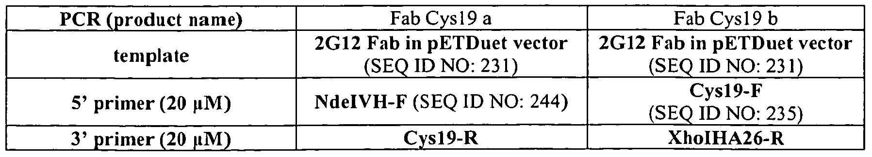 Figure imgf000384_0002