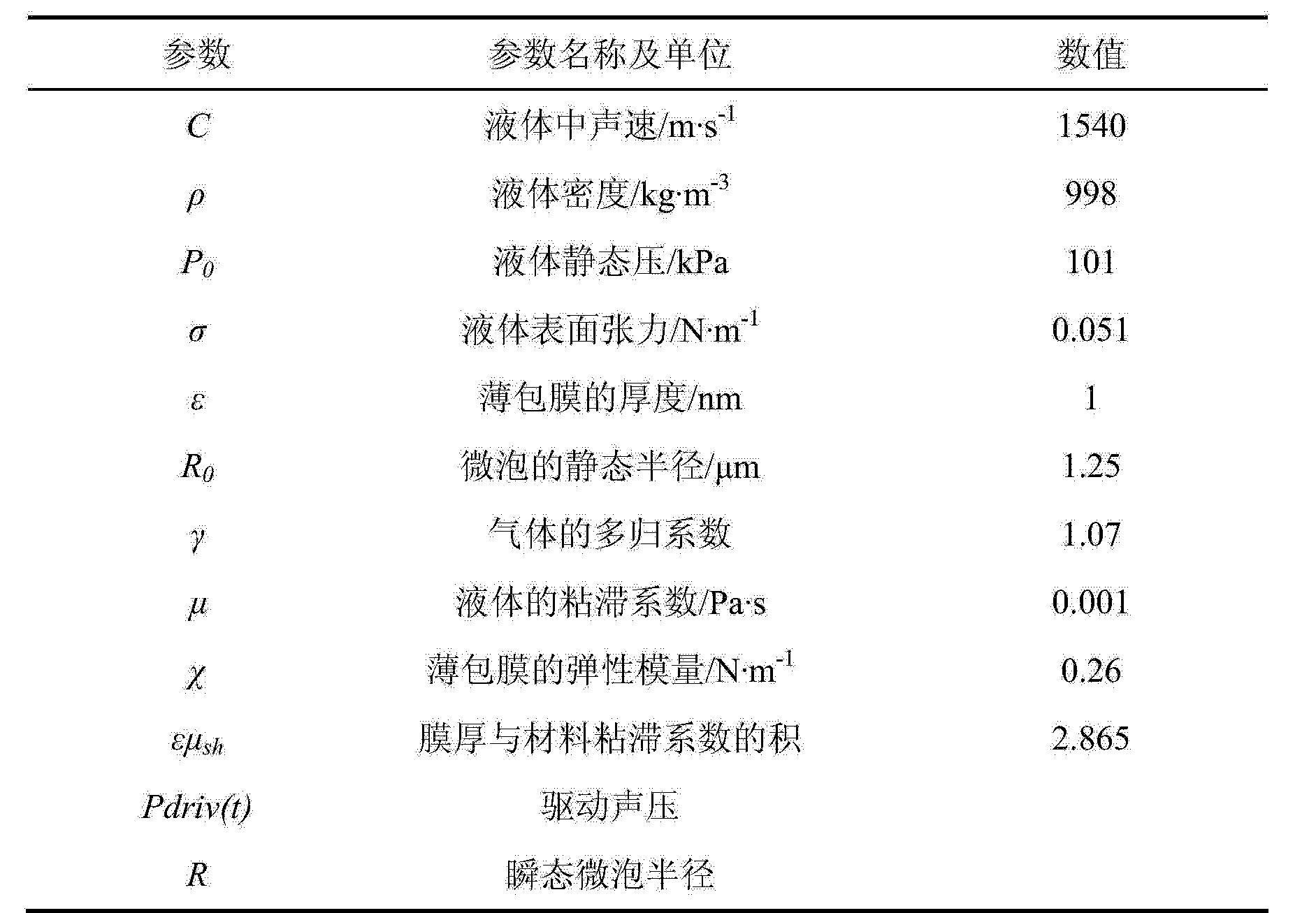 Figure CN103381096BC00031