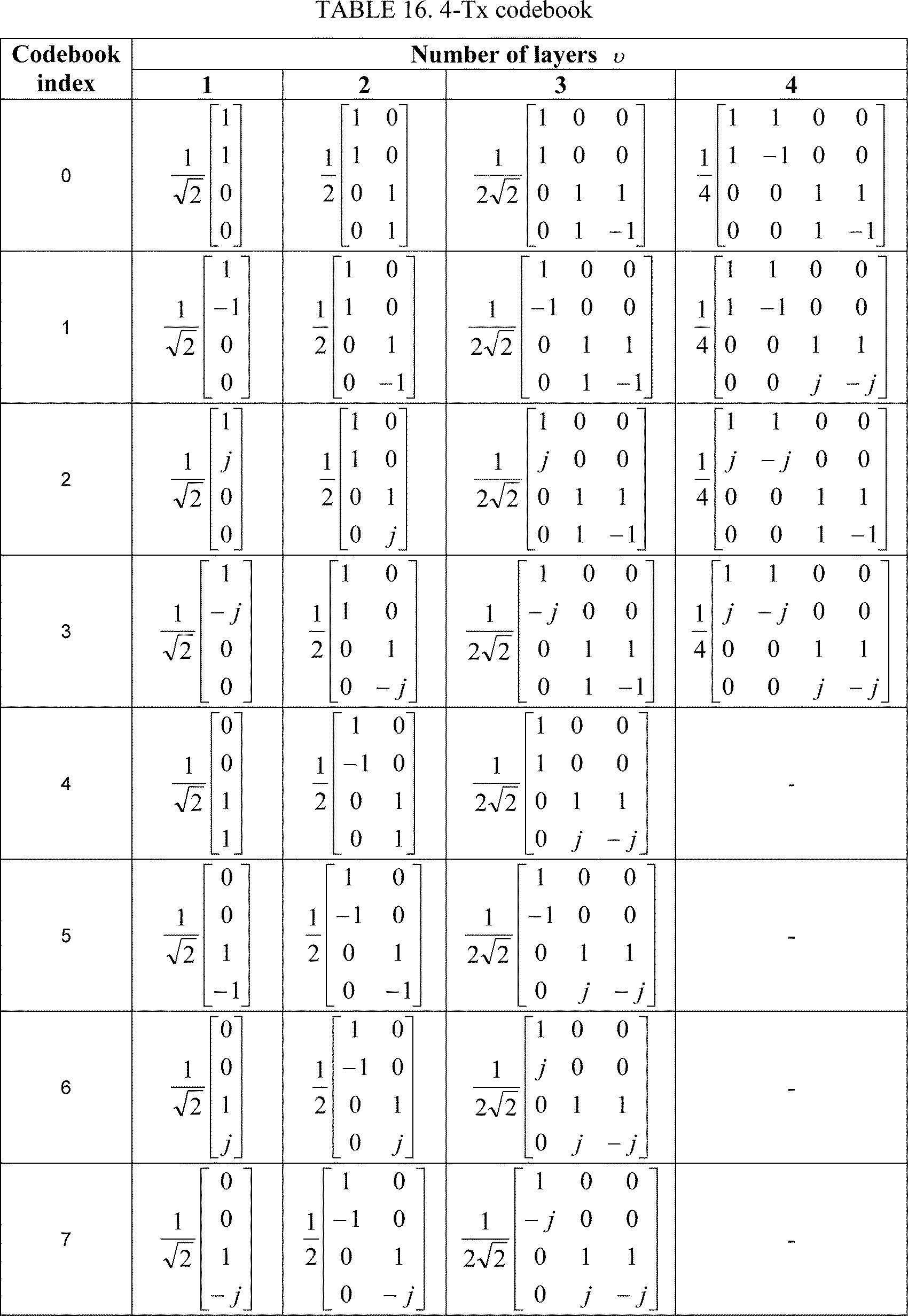 Figure PCTKR2017008456-appb-I000079
