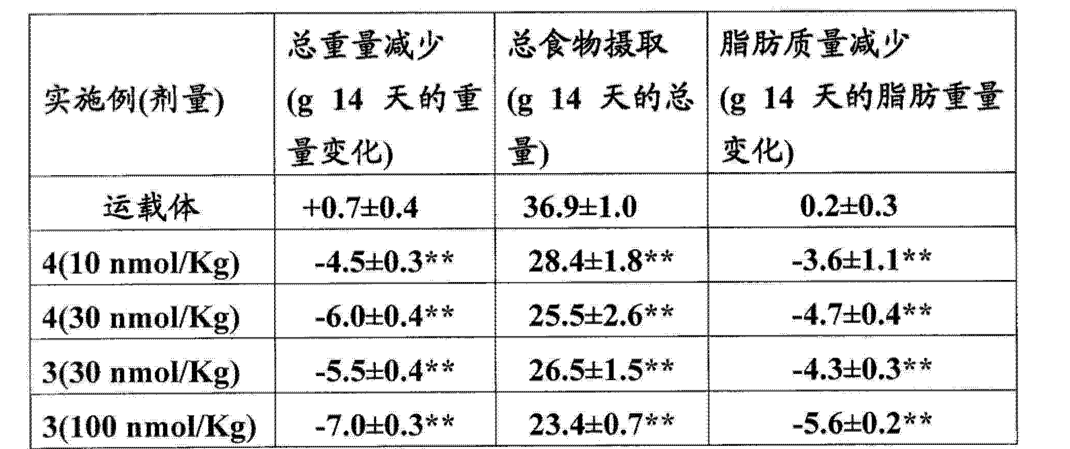 Figure CN102821779AD00151