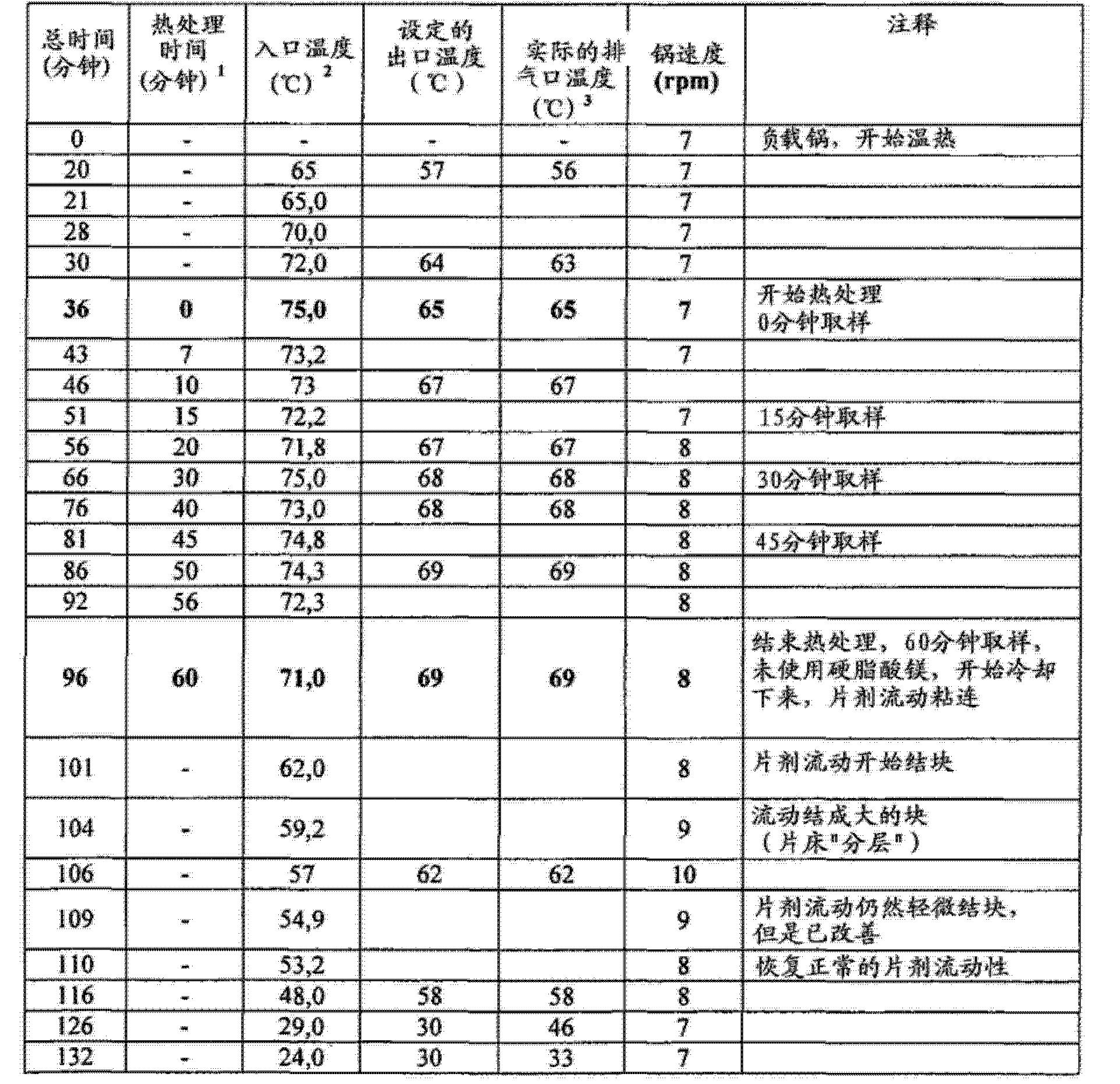 Figure CN102743355BD01041