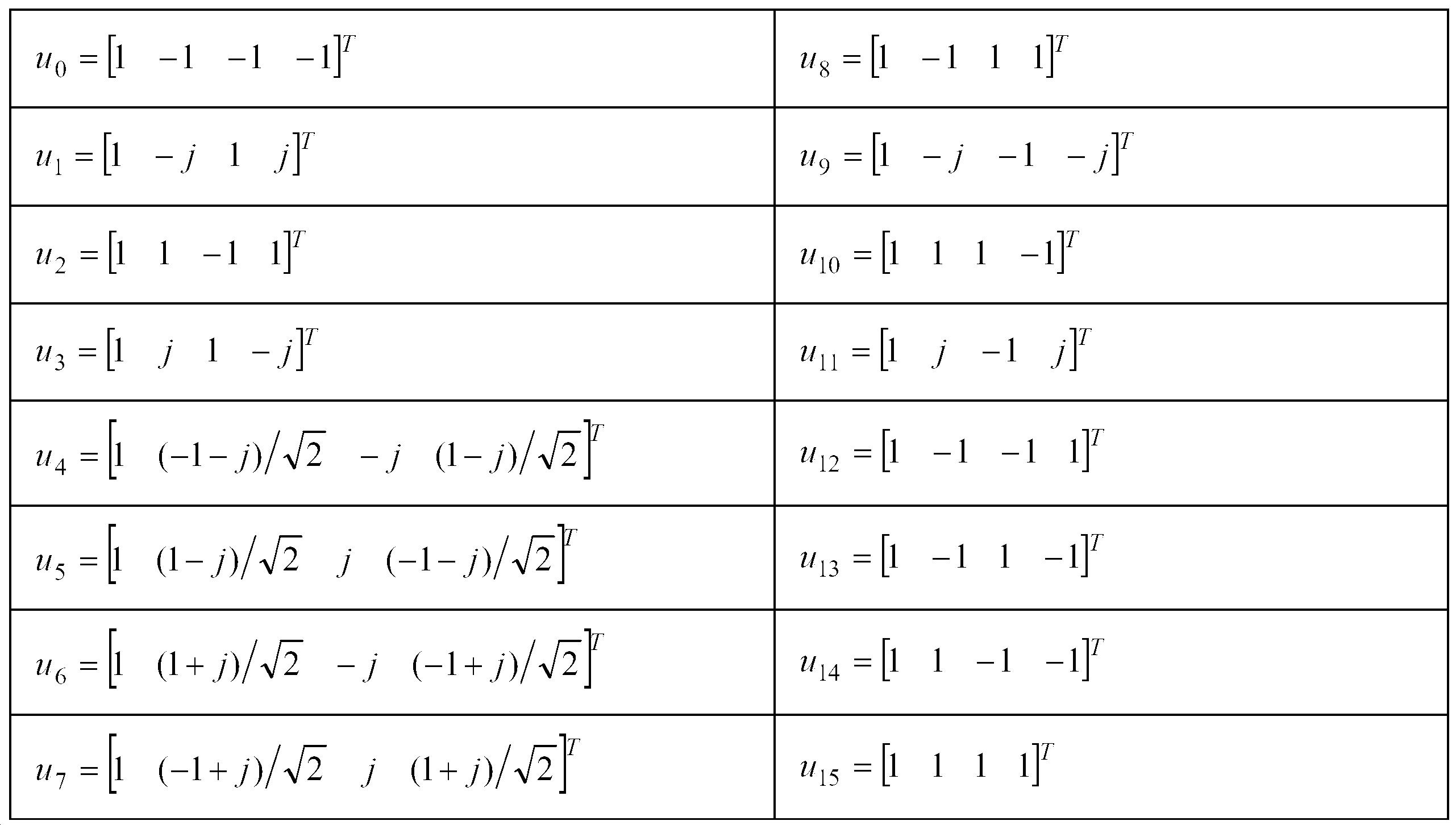 Figure 112016095072846-pct00167