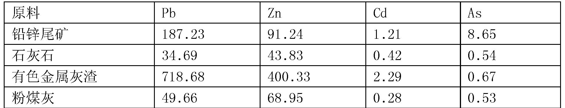 Figure CN104355558BD00051