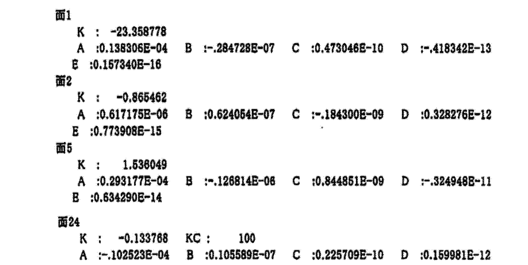 Figure CN103744170AD00191