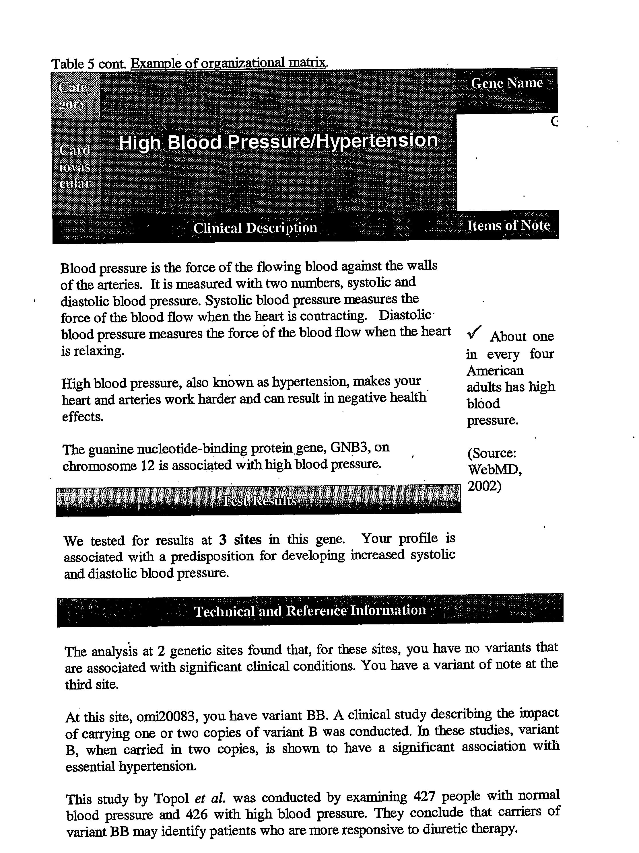 Figure US20070042369A1-20070222-P00018