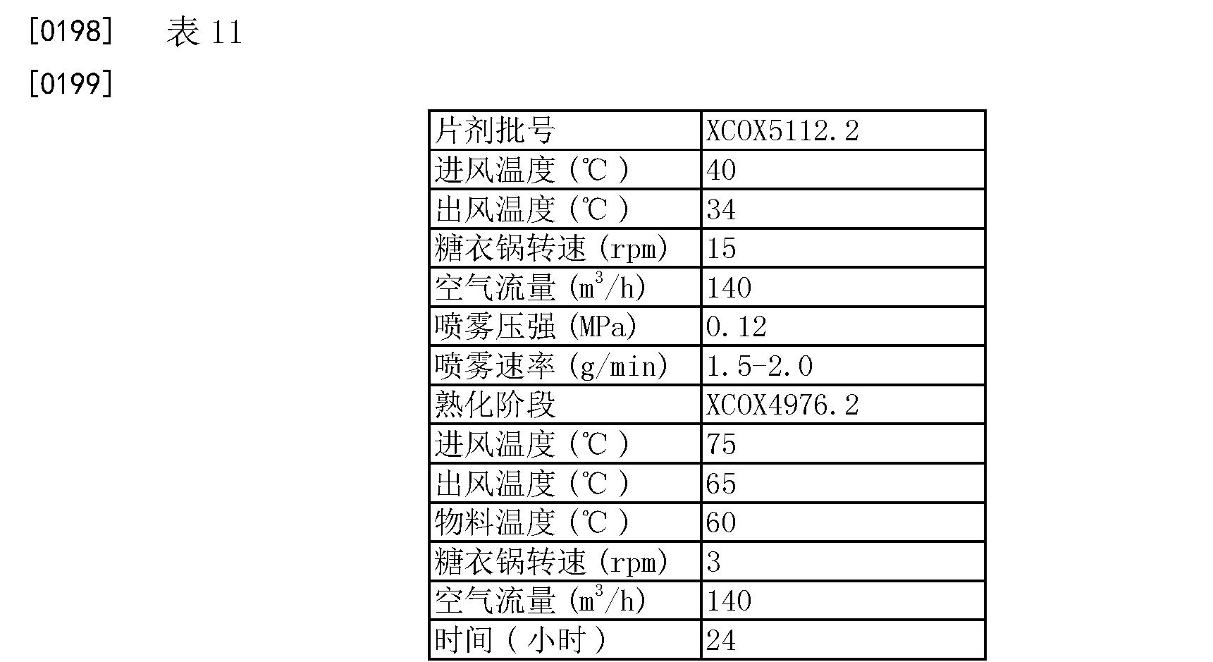 Figure CN101394840BD00182