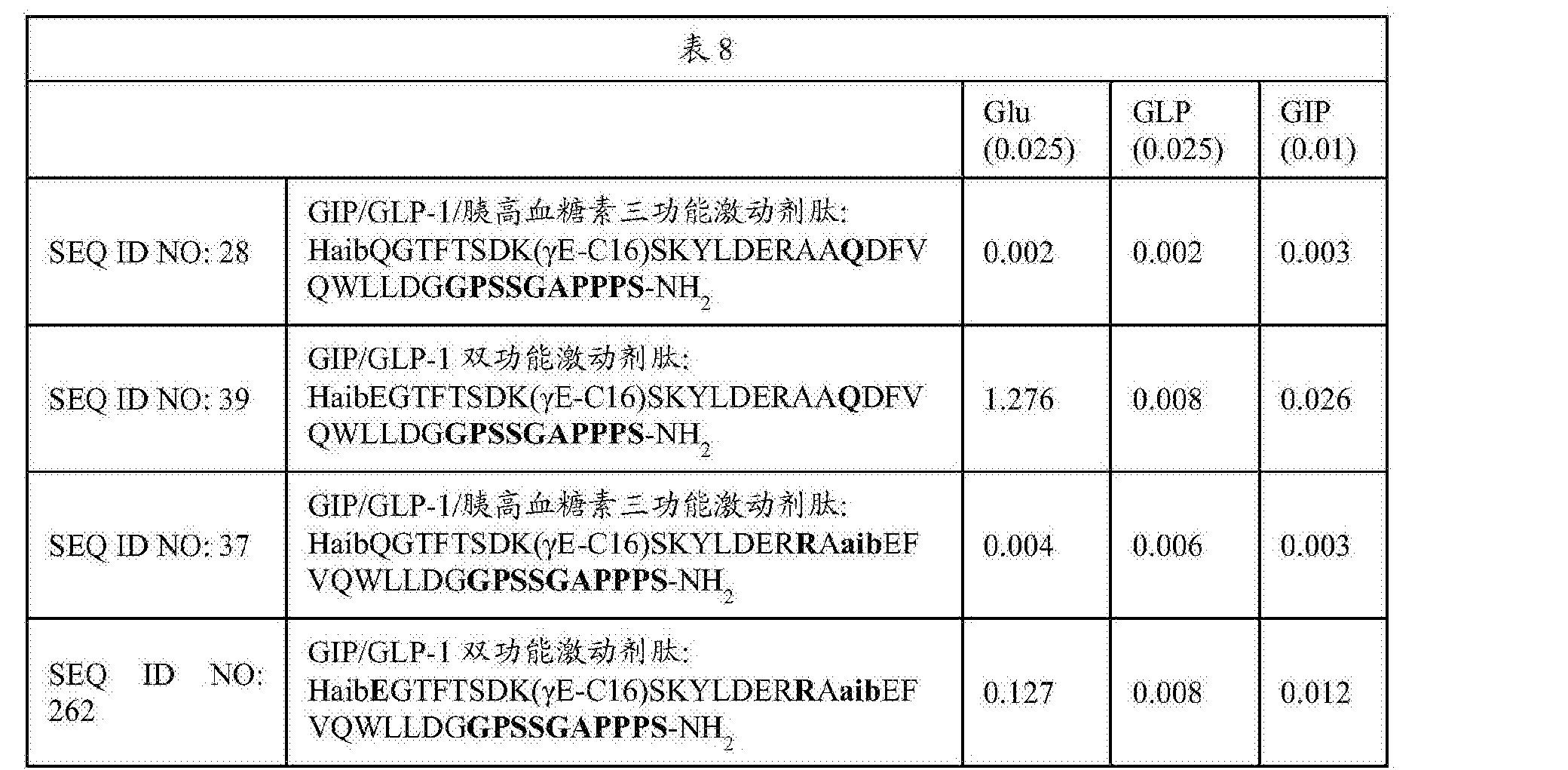 Figure CN103458920BD01072