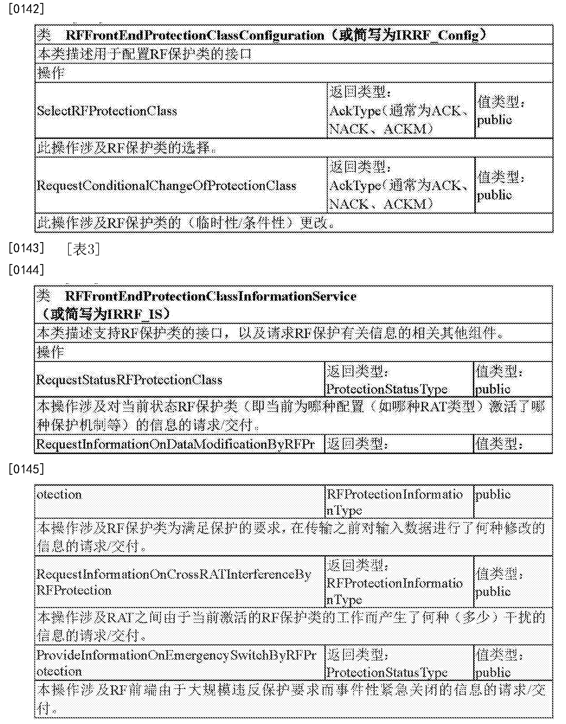 Figure CN107005583AD00151