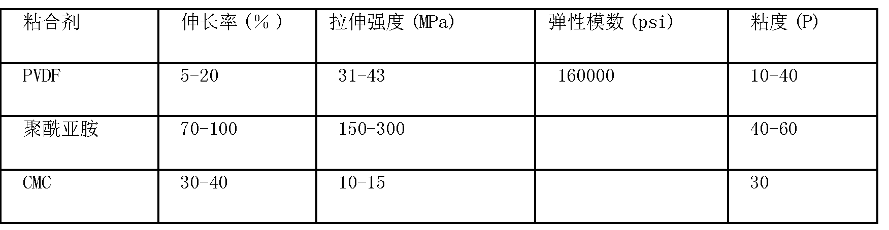 Figure CN102630355AD00112