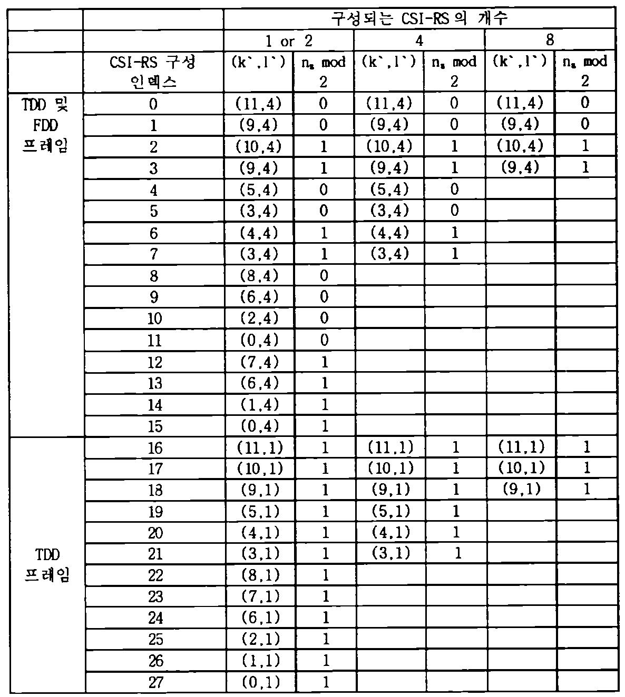 Figure 112014040332797-pct00003