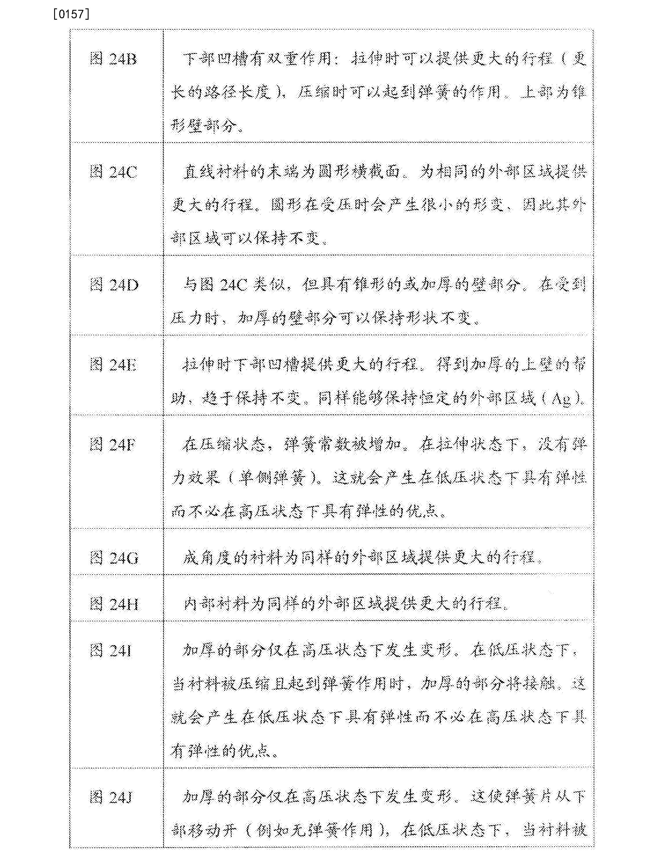 Figure CN106110464AD00221