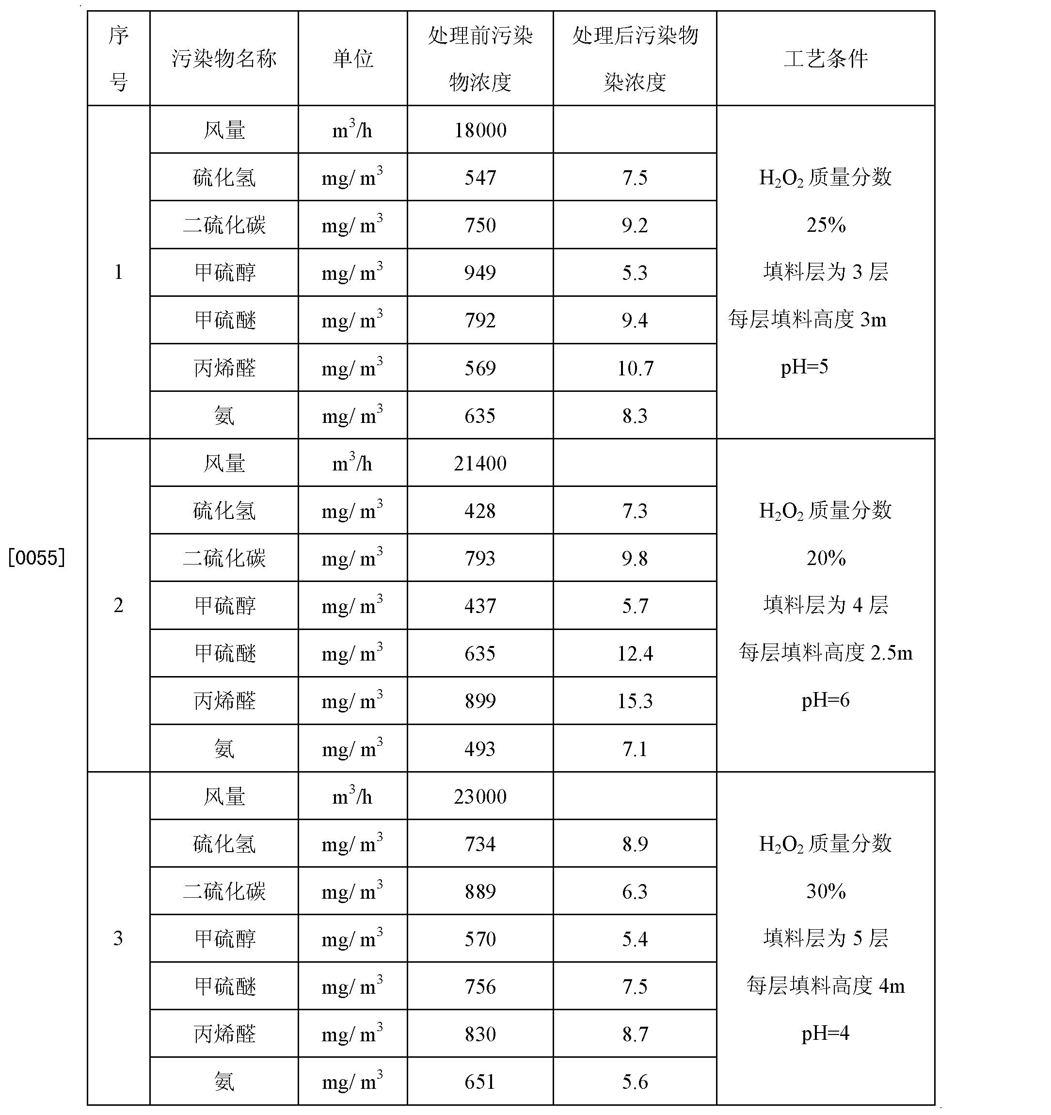 Figure CN102641654BD00081