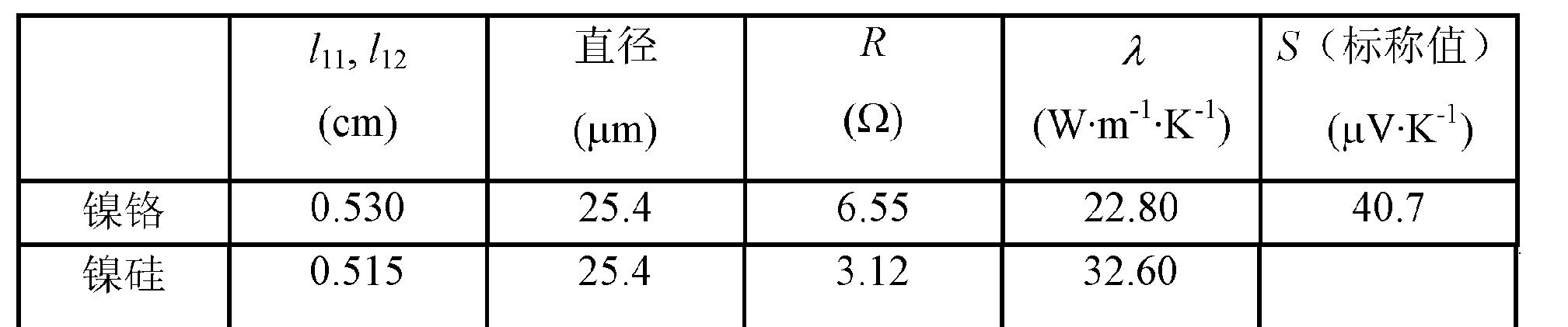 Figure CN102305807BD00051