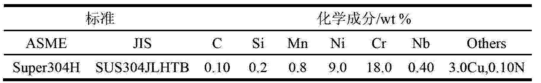 Figure CN103045830BD00051