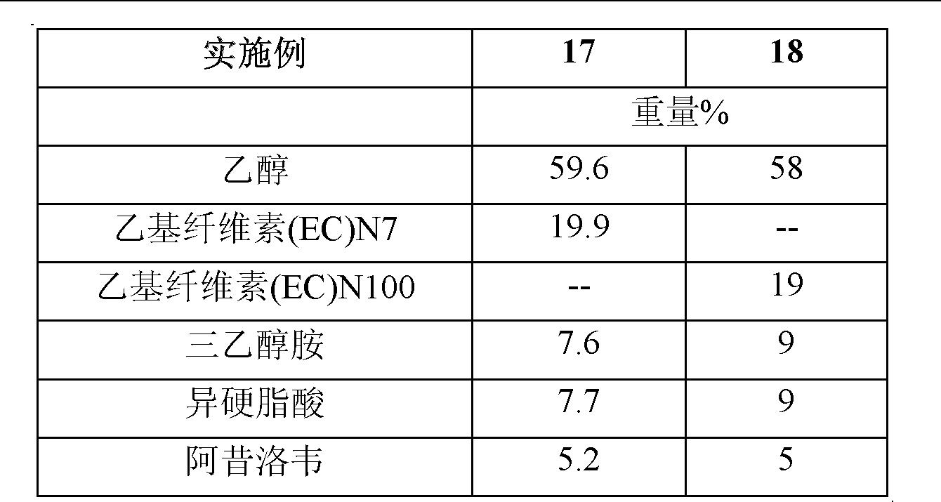 Figure CN102670567AD00311