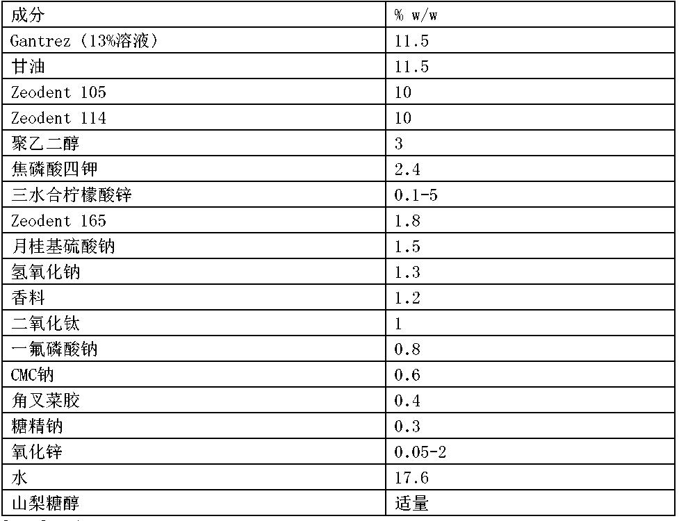 Figure CN103260591BD00091
