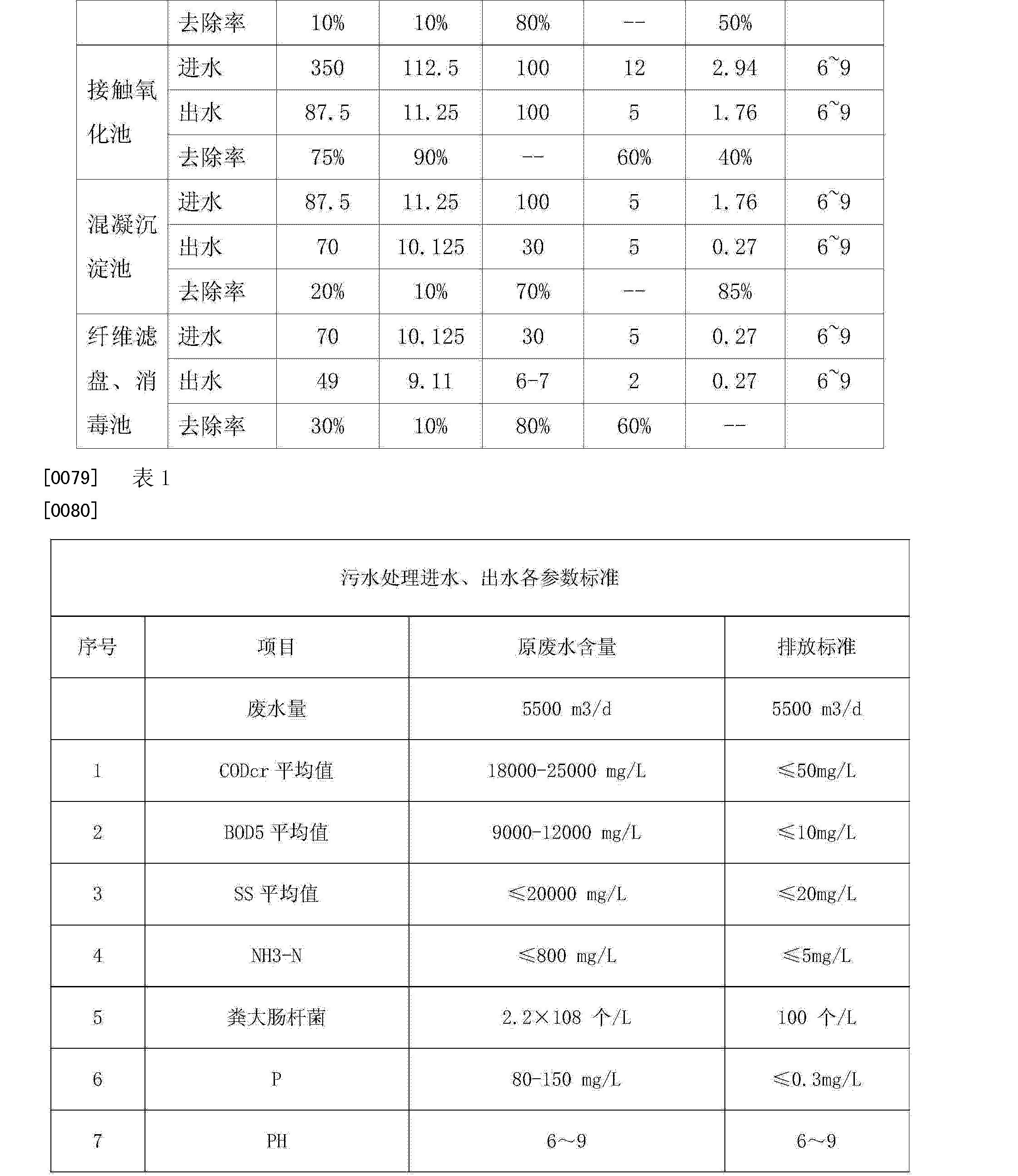 Figure CN103435224AD00121