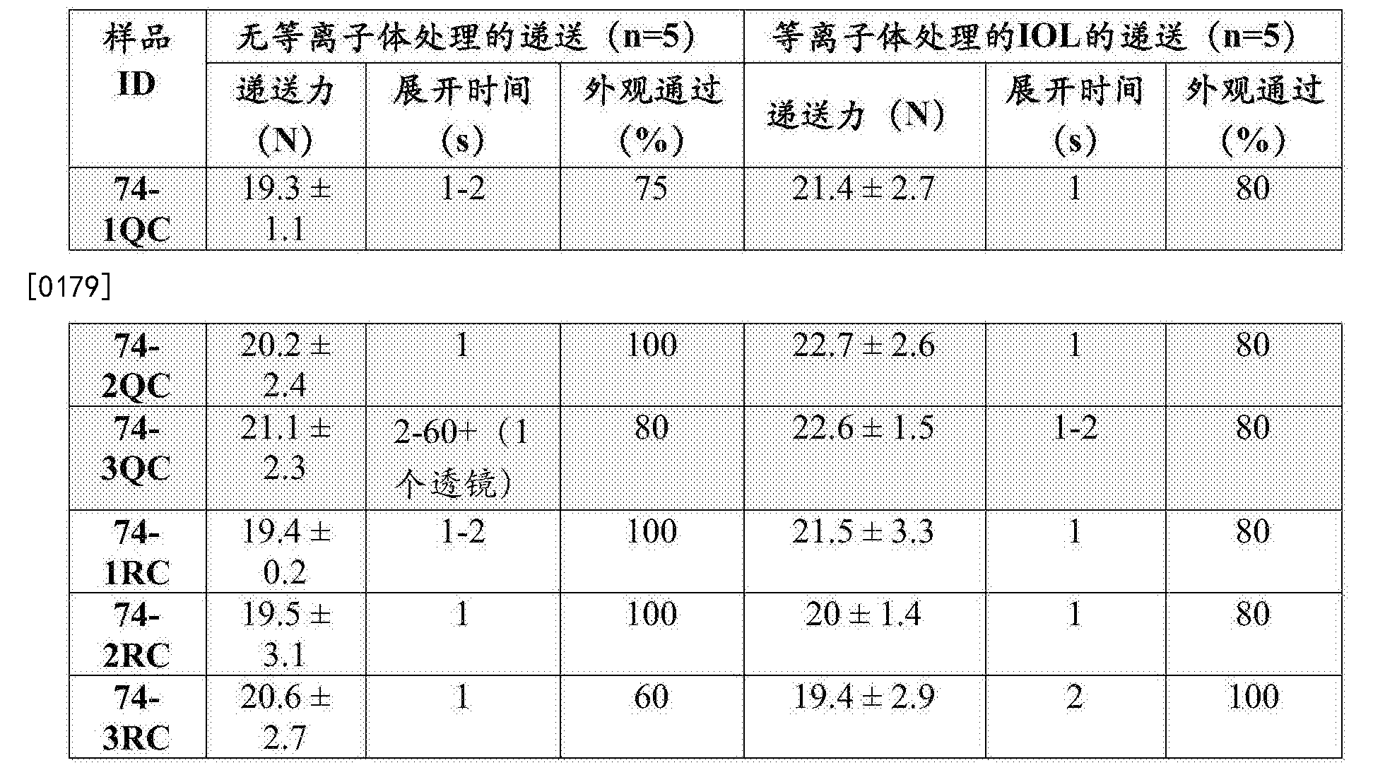 Figure CN106999628AD00233