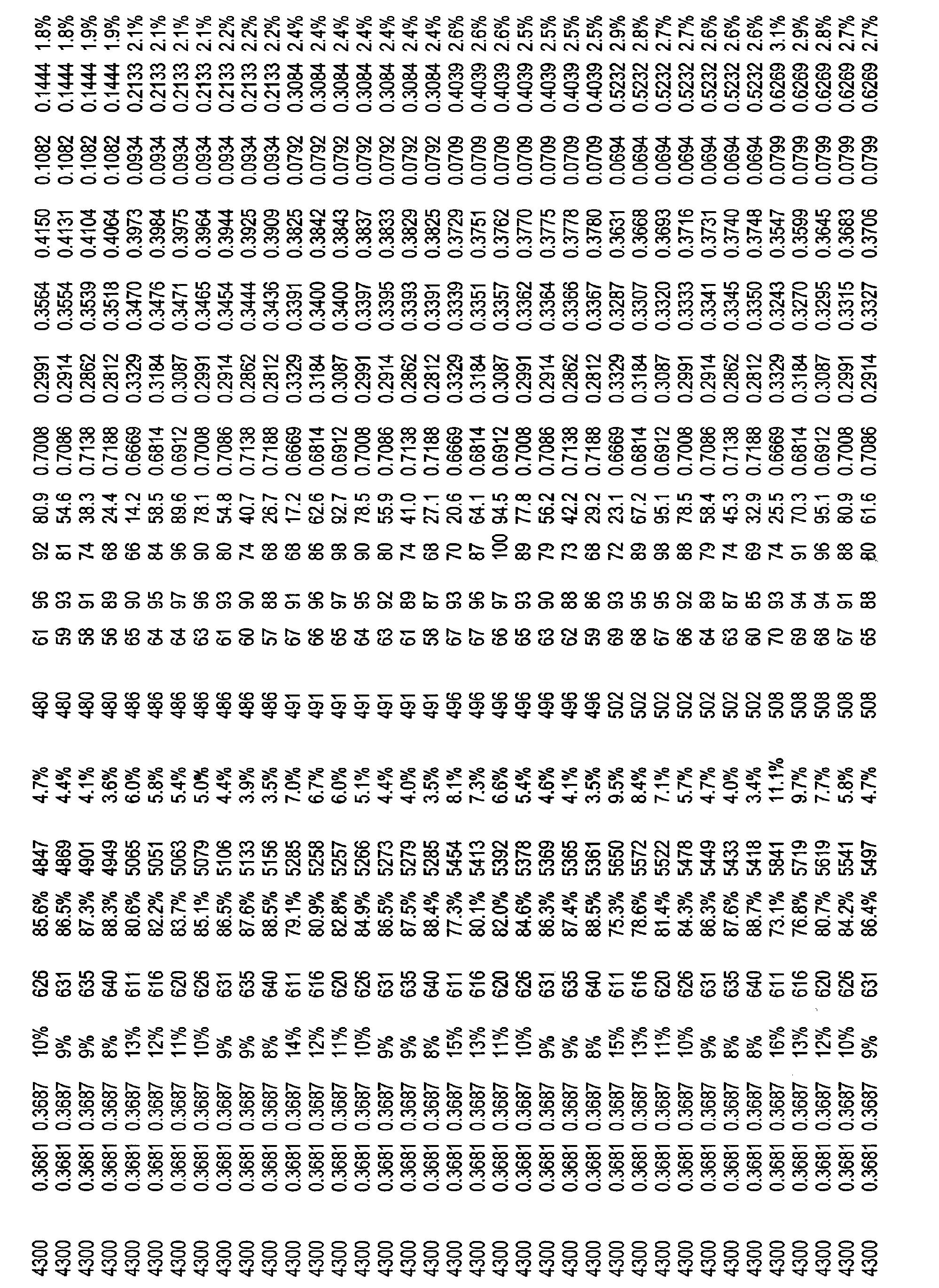 Figure CN101821544BD00831
