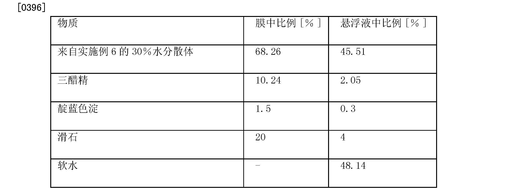 Figure CN101778870BD00394