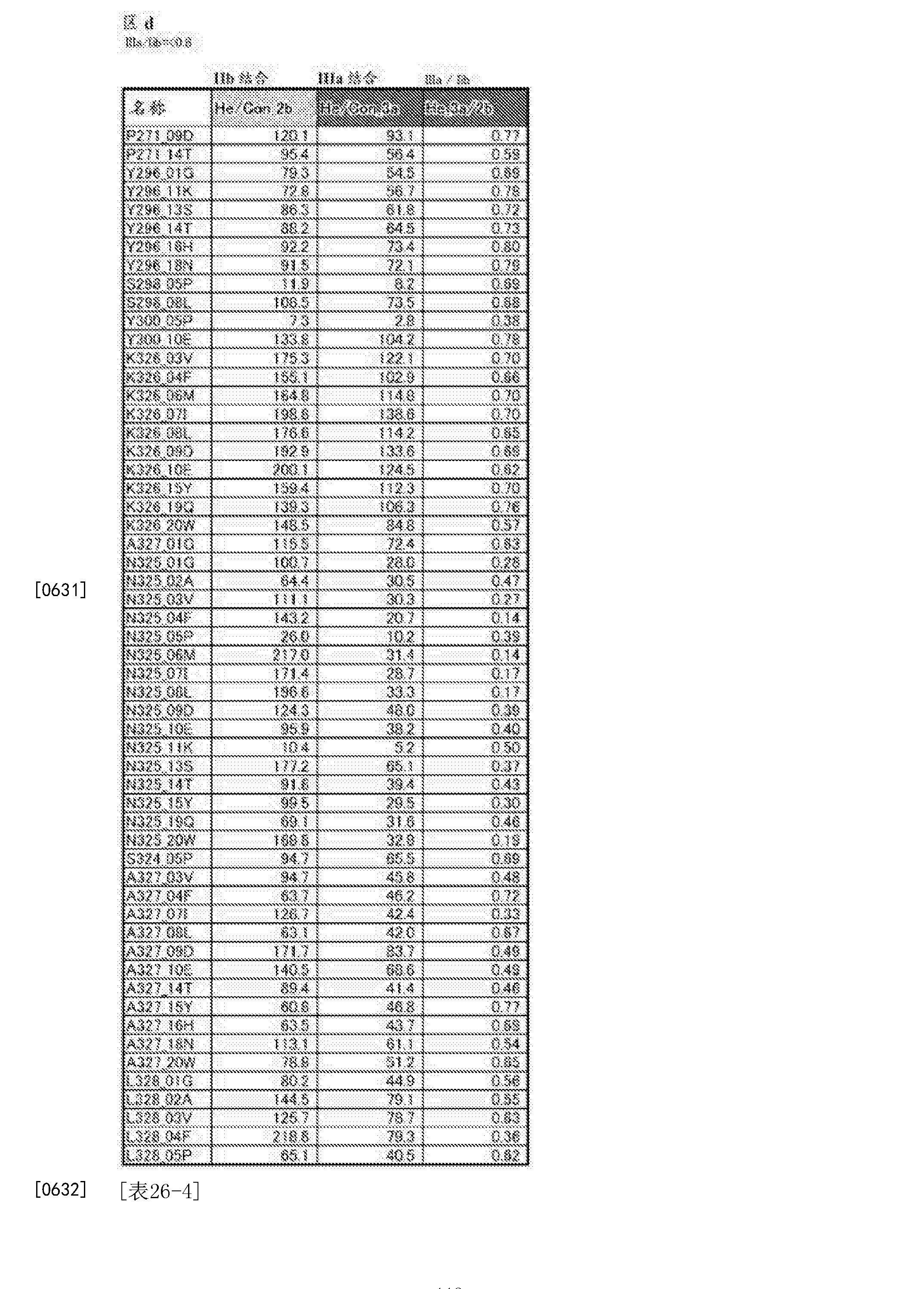 Figure CN105102618BD01121