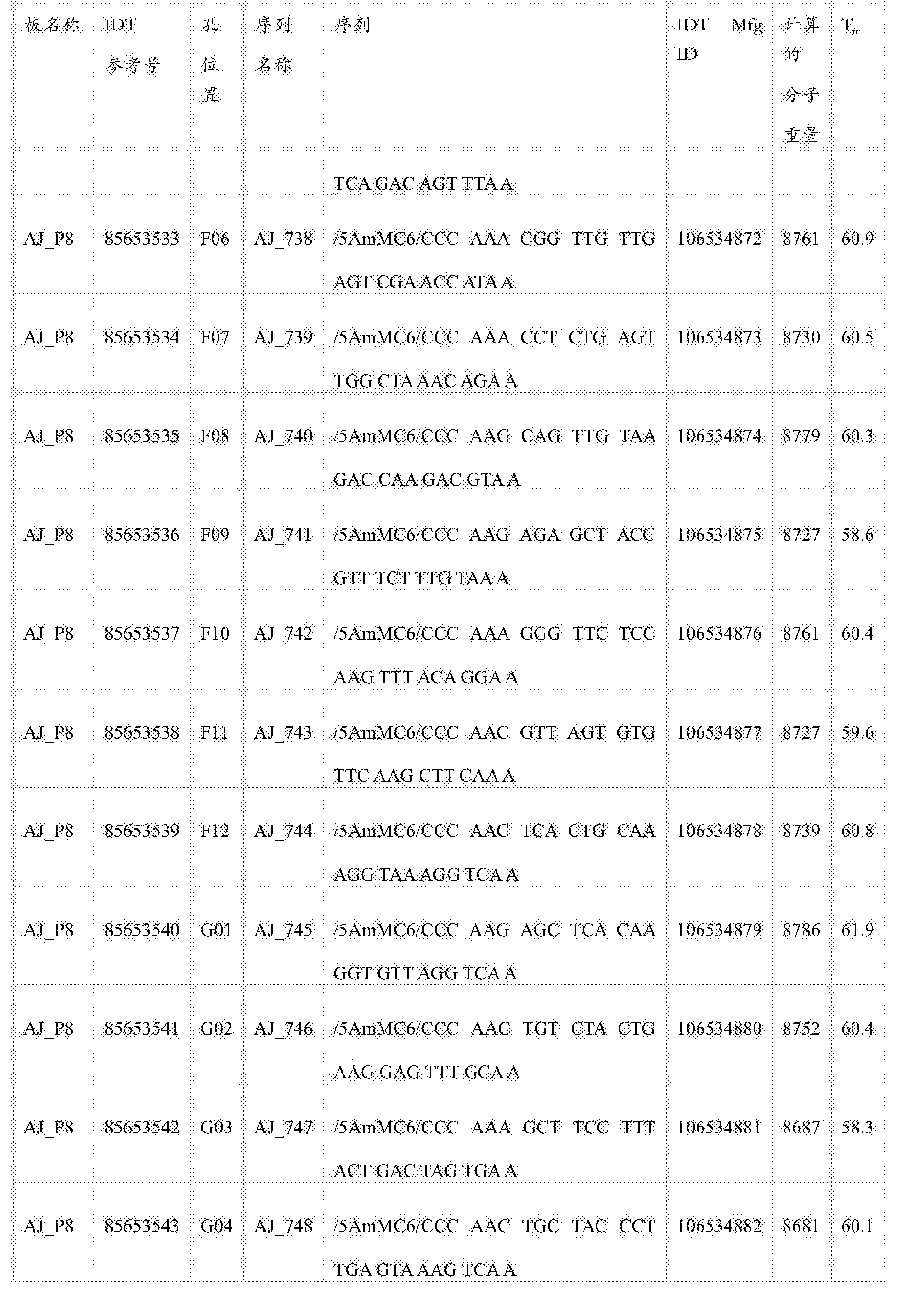 Figure CN105745528AD00971