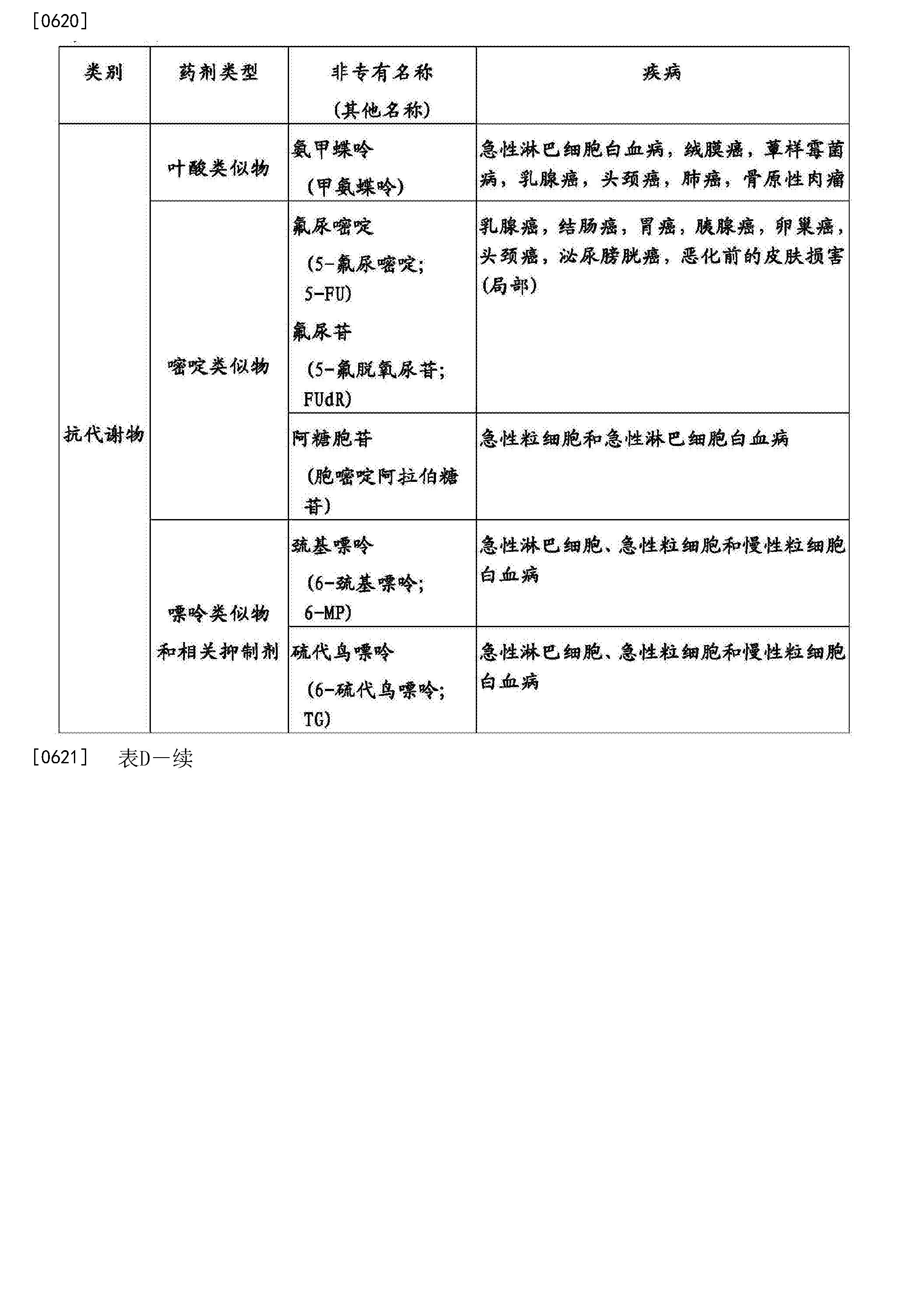 Figure CN104109209BD00761