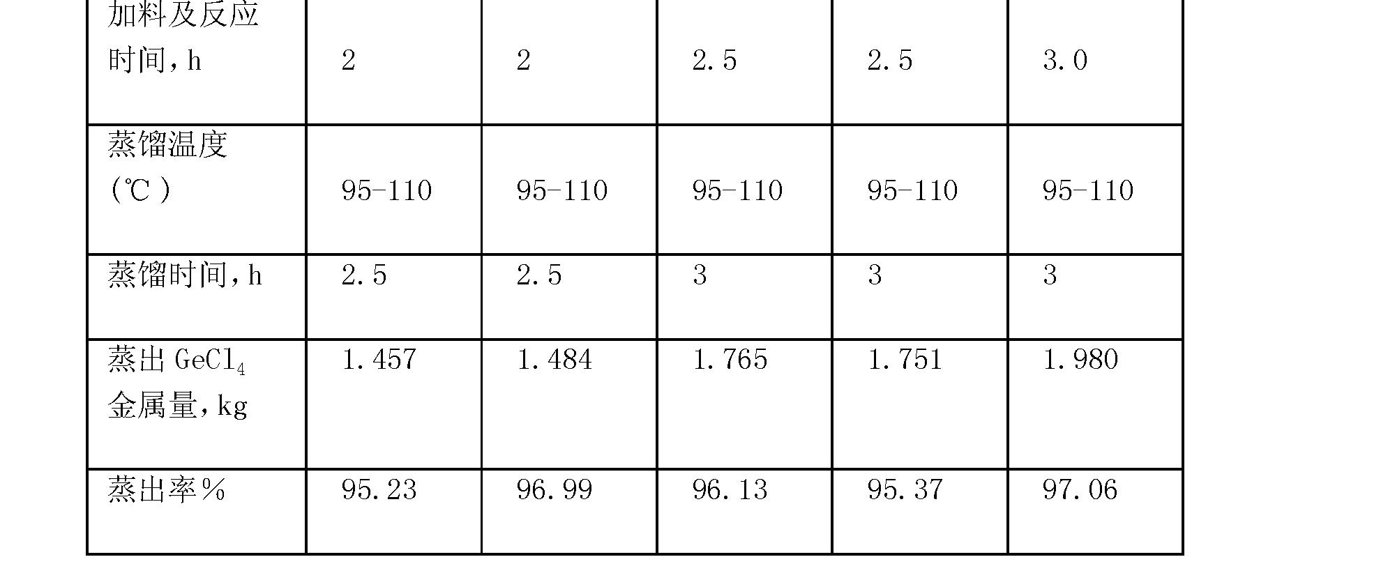 Figure CN101760653BD00071