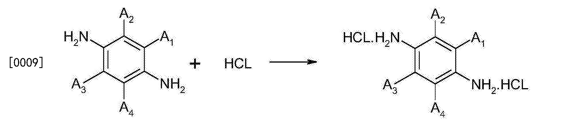 Figure CN107200691AD00031