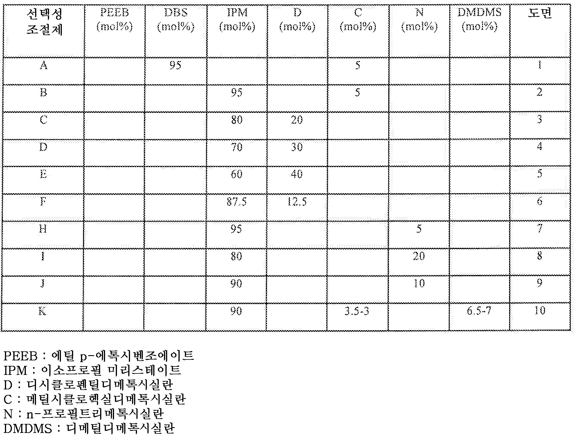 Figure 112010018268077-pct00006