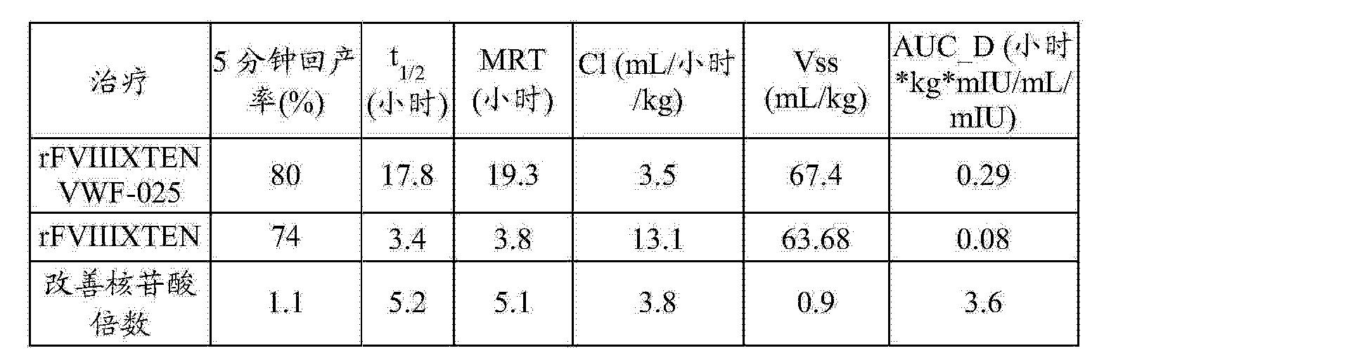 Figure CN104661674AD01242