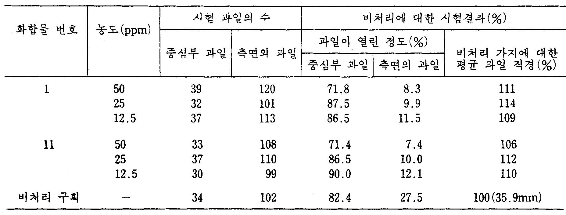 Figure kpo00016