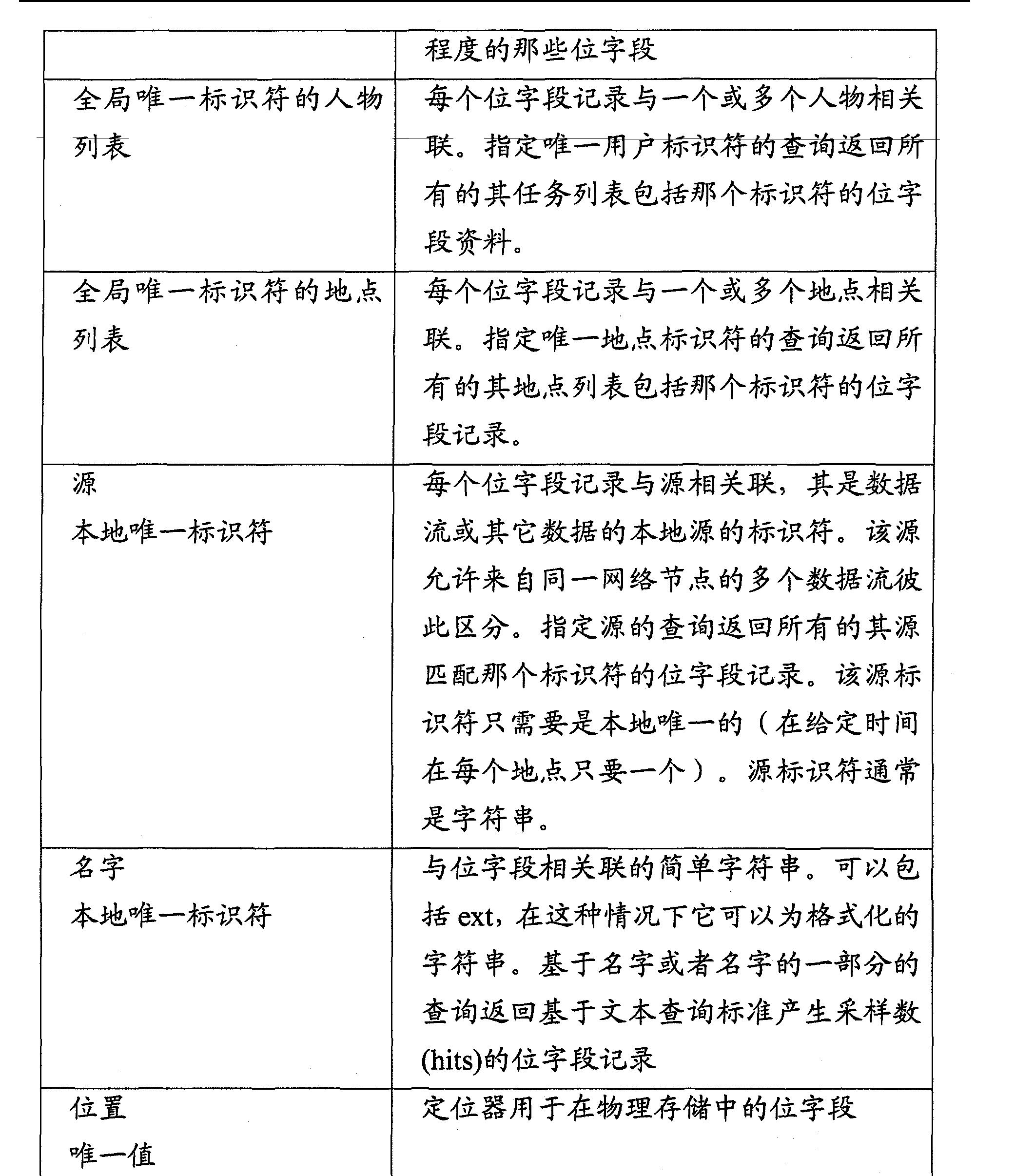 Figure CN102084354AD00421