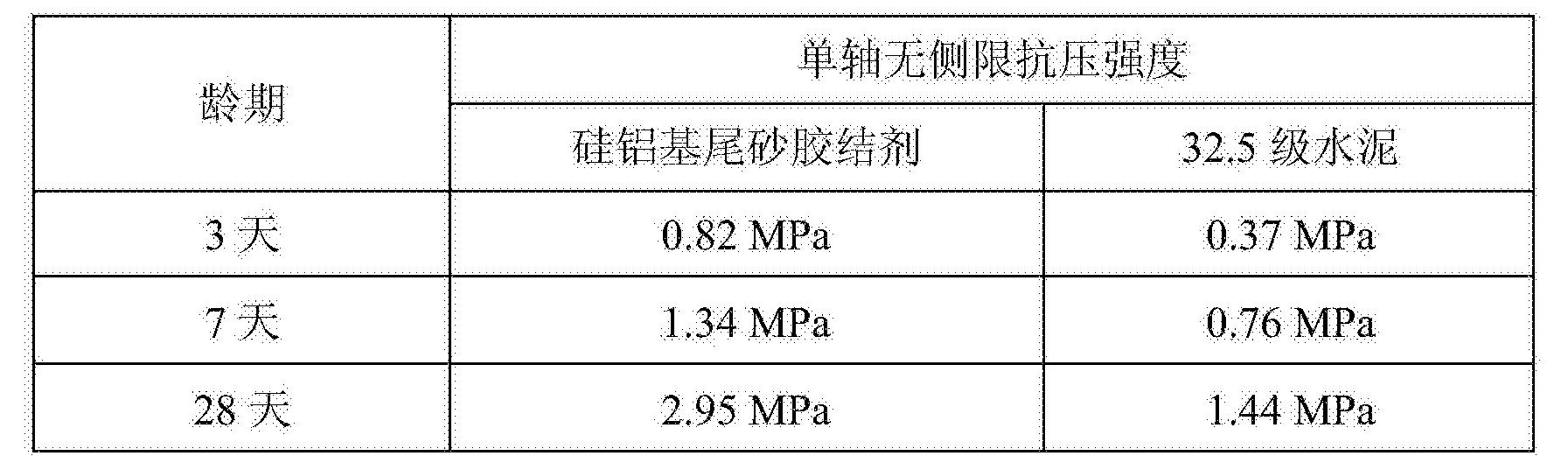 Figure CN104909677BD00111