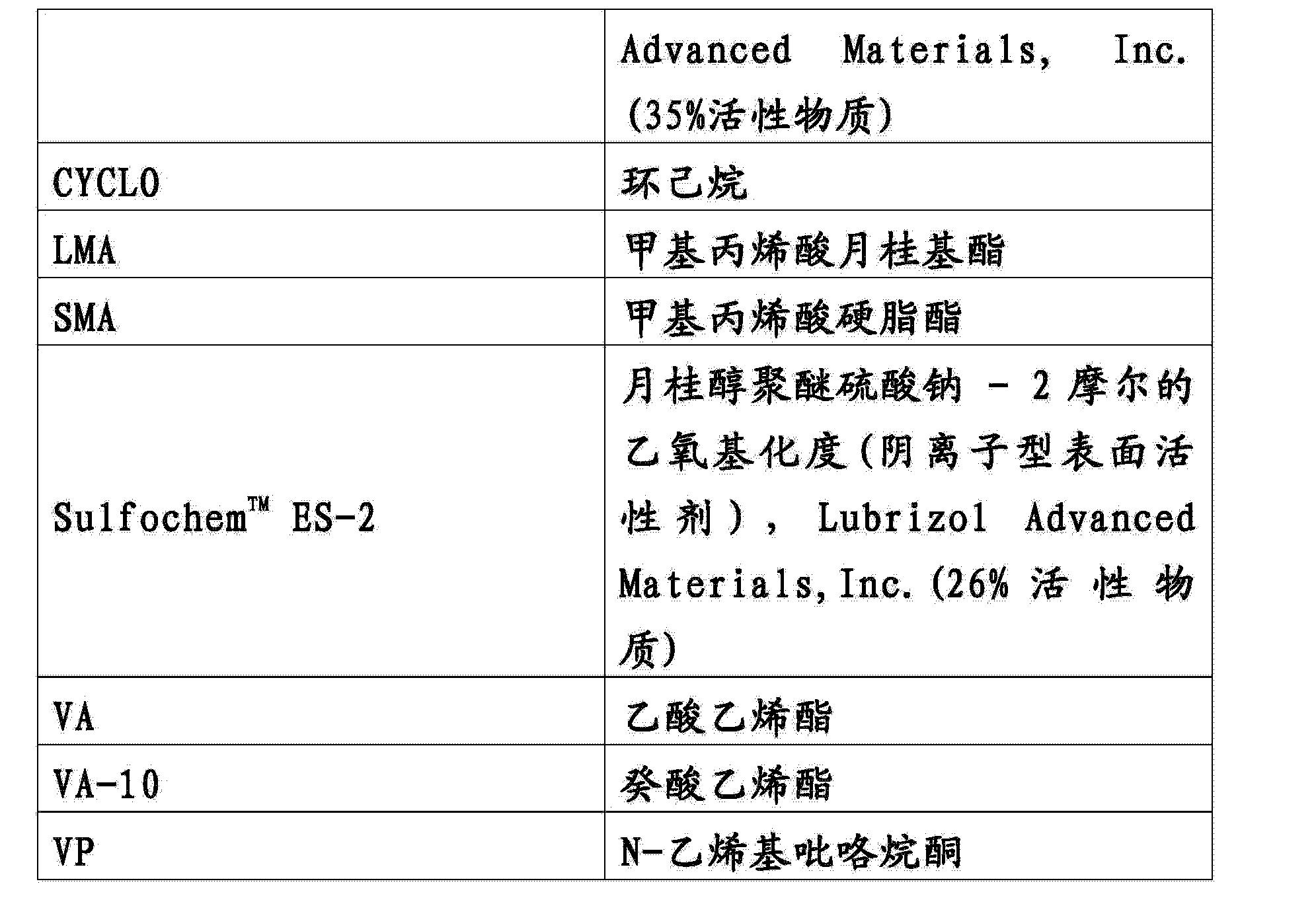 Figure CN103917624AD00341