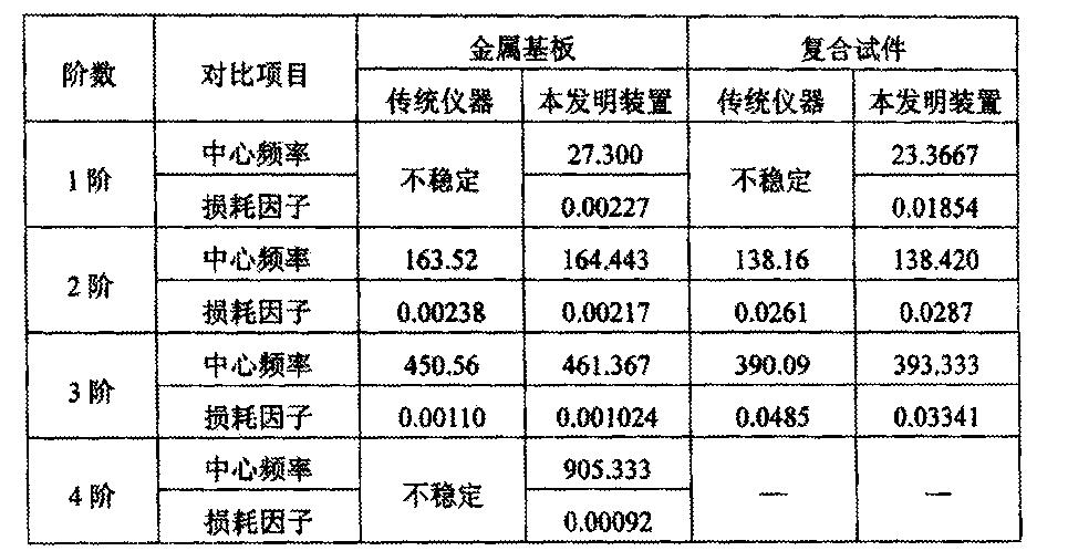 Figure CN103698404BD00121