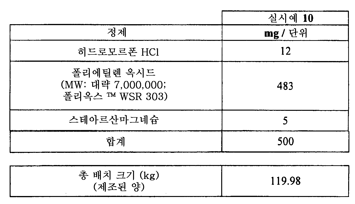 Figure 112011082183604-pat00032