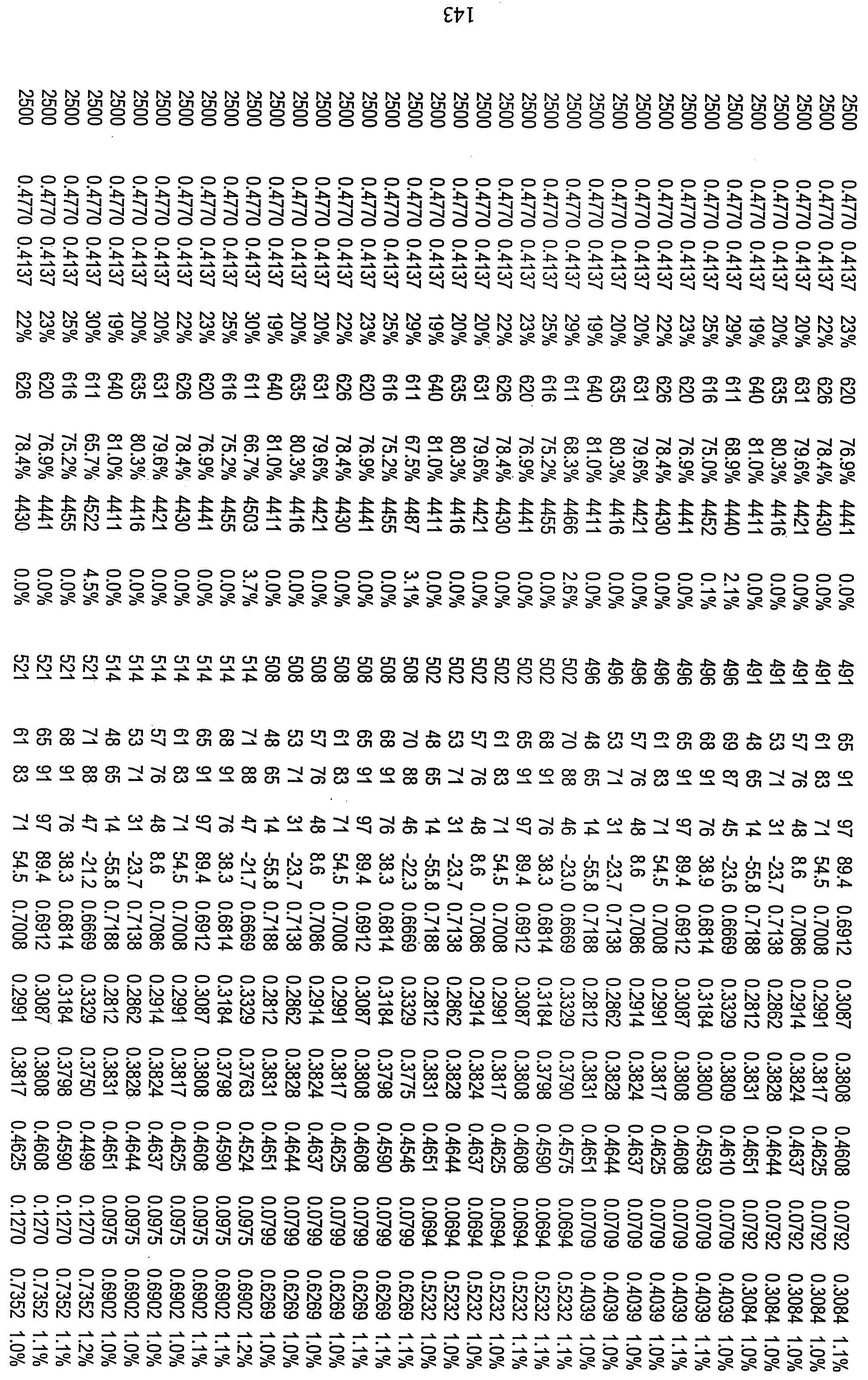 Figure 112010029469117-pct00109