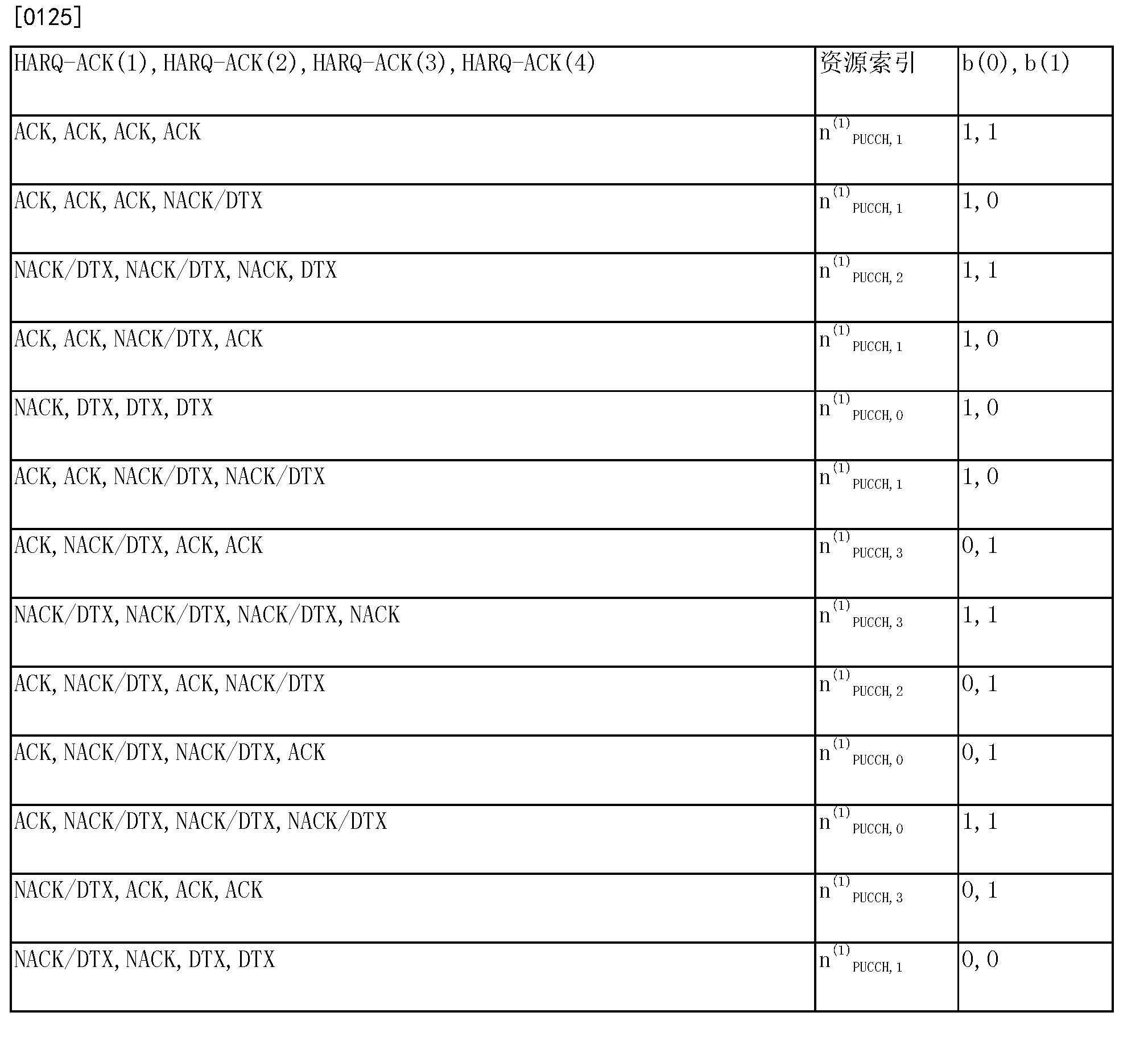 Figure CN103229447BD00122