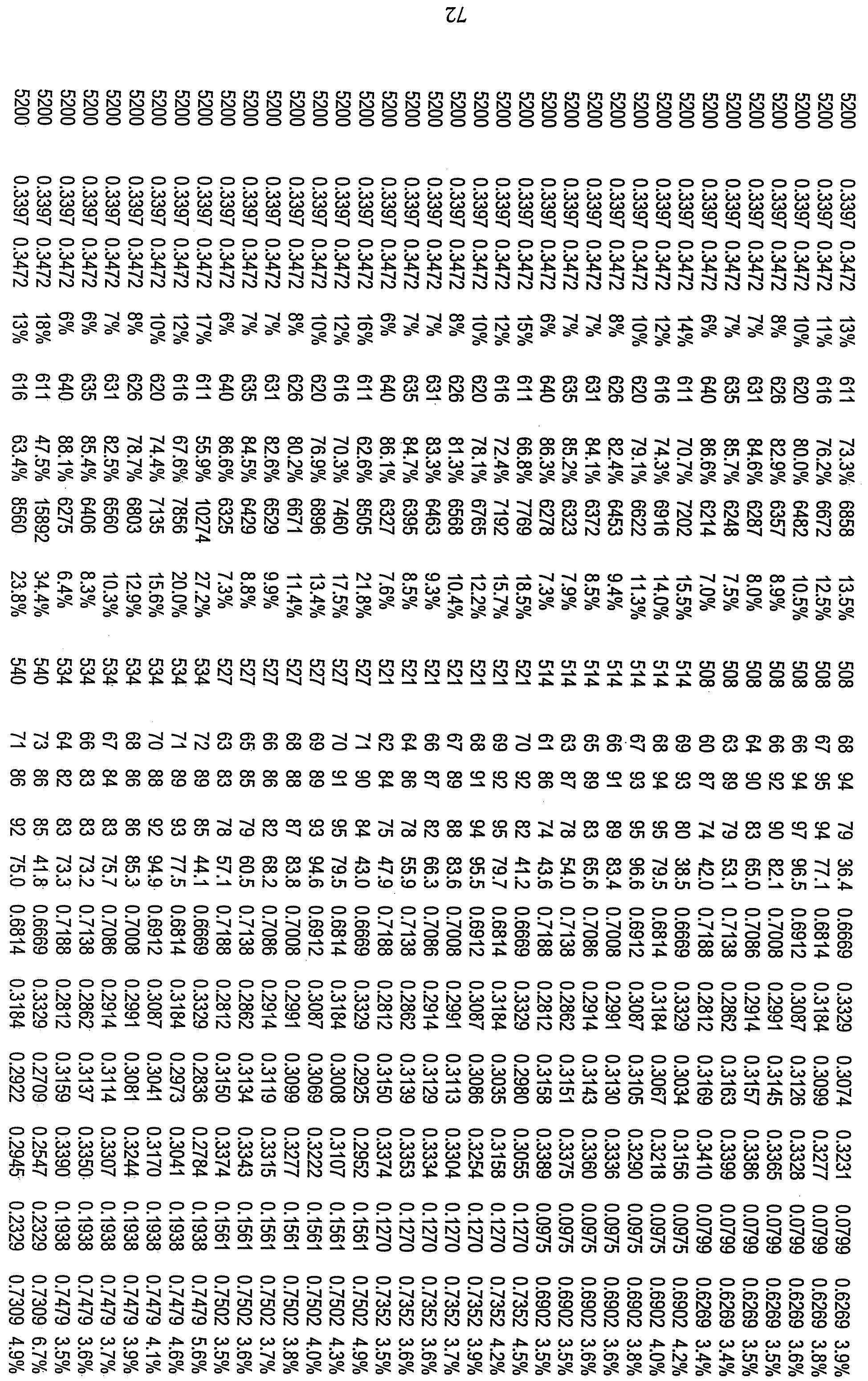 Figure 112010029469117-pct00038